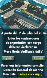Verificacion de pesos